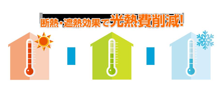 断熱・遮熱効果で光熱費削減